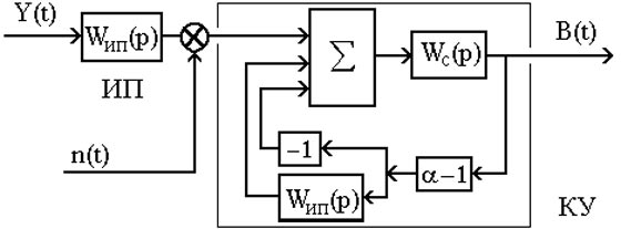 Functional diagram of the measurement path (+ sensor device dynamic correction)