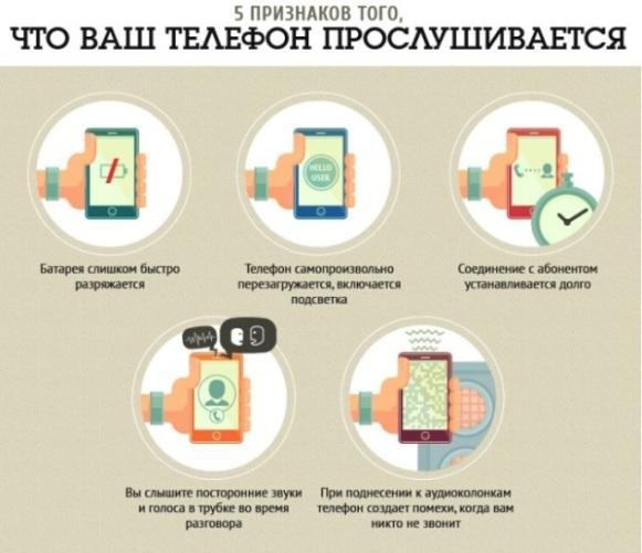 как обезопасить себя от слежки через телефон телефоны